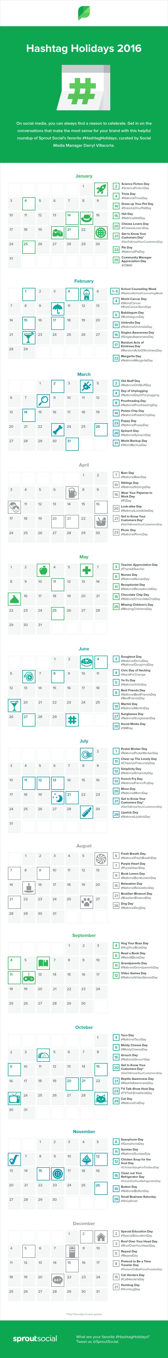 What Are 75 Hashtag Holidays In 2016 To Supplement Your Content Calendar? #infographic                                                                                                                                                                                 More