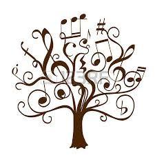 Resultado de imagen para letras en forma de notas musicales