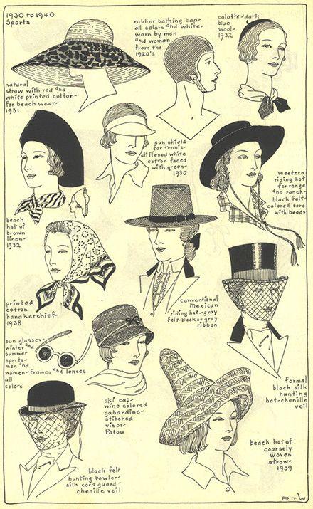 Gli Arcani Supremi (Vox clamantis in deserto - Gothian): Pettinature, acconciature, cappelli e moda negli A...