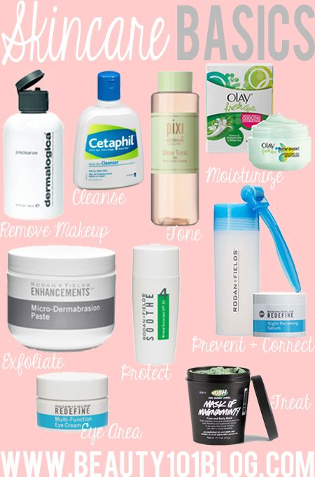 GREAT Advice on how to put together an effective skincare ...