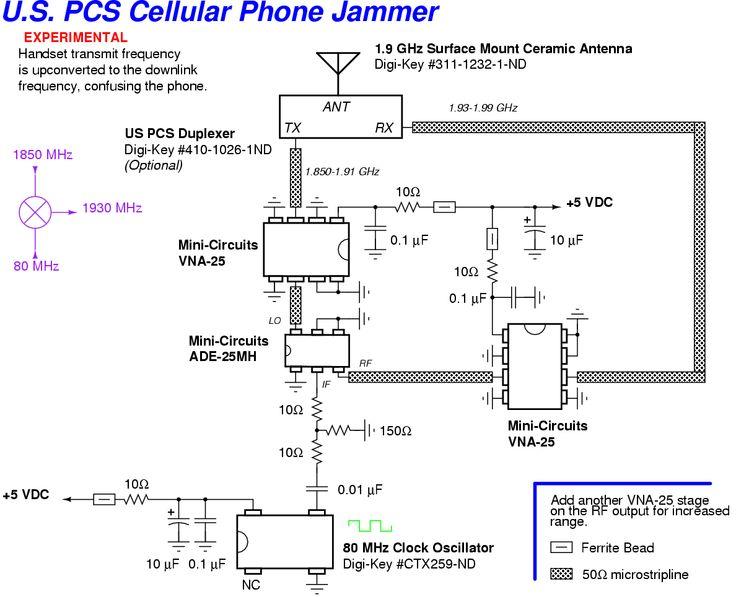 Mobile Phone Camera Circuit Diagram 2020