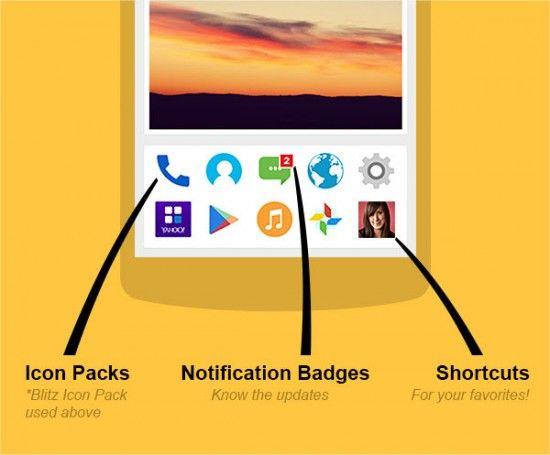 Aviate [Update] – Dengan Tampilan Ikon, Notification dan Shortcut Baru http://www.aplikanologi.com/?p=25606