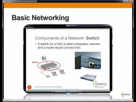 cisco ccna training - CCNA | CCNA Training | VPN | CCIE ...