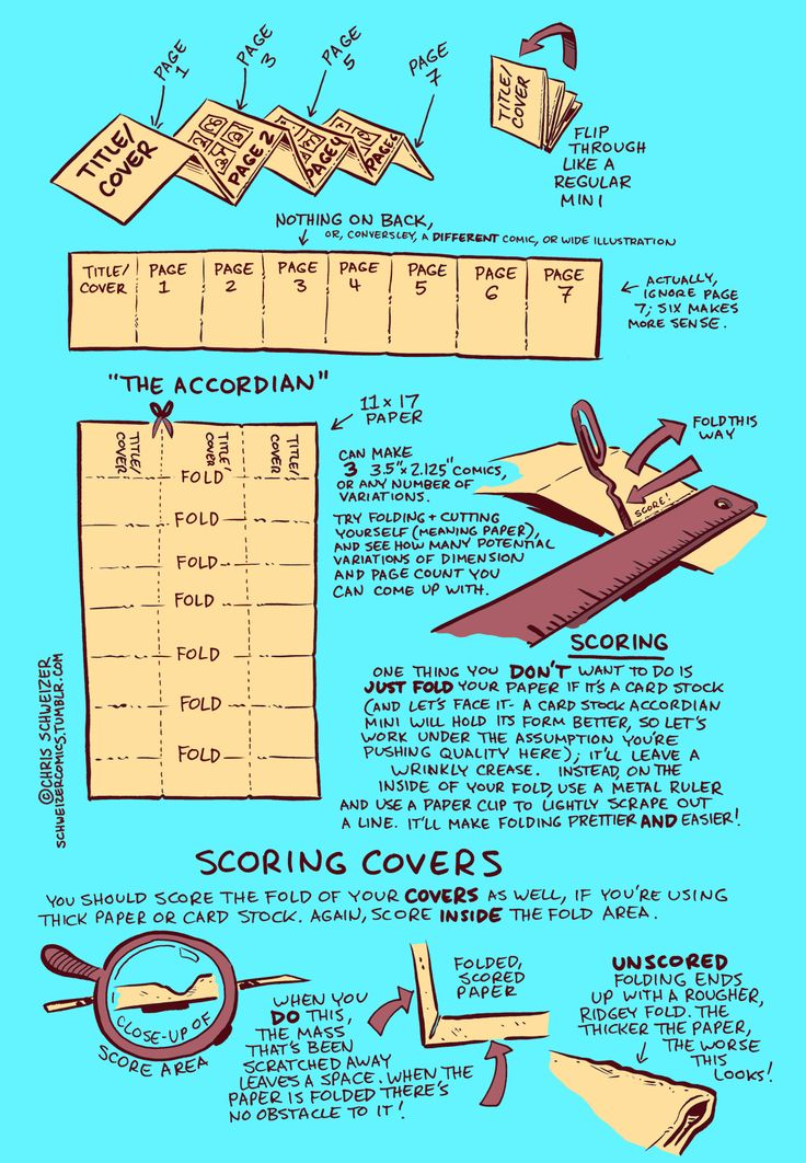 schweizercomics:  Cleaning out my filing cabinet, I found this handout that I made for my mini-comics class.  Hope it's helpful!  Remember, it ain't only for comics.  Self-publish short stories, collections of drawings or sketches, or blank for journals/sketchbooks, etc.