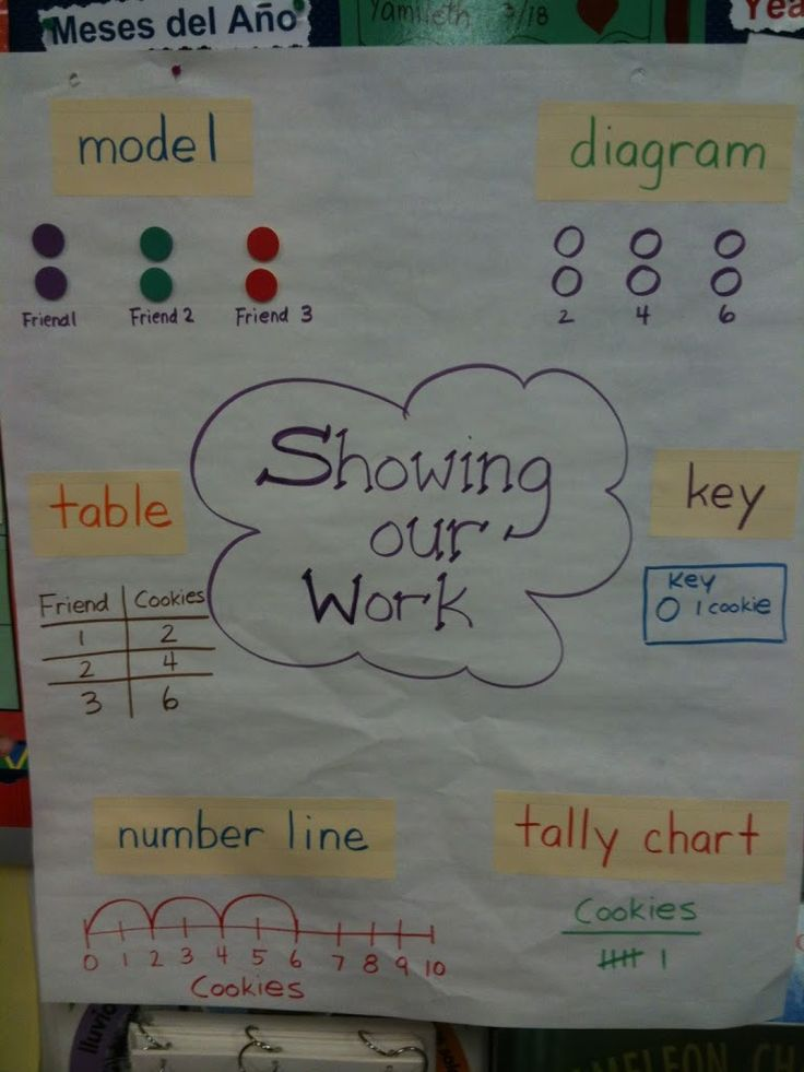 math problem solver that shows work How to teach kids problem-solving skills  sure if you should take the advanced math class  a teachable moment to help work together on problem-solving.