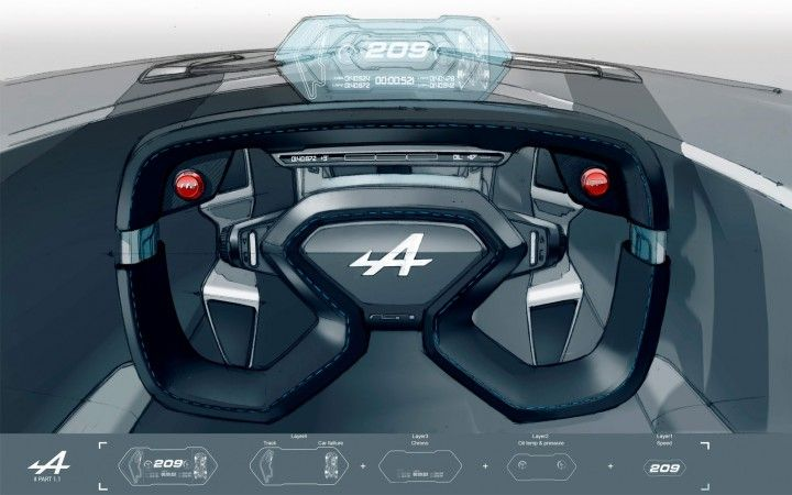 Automotive Interiors – Steering Wheels Gallery