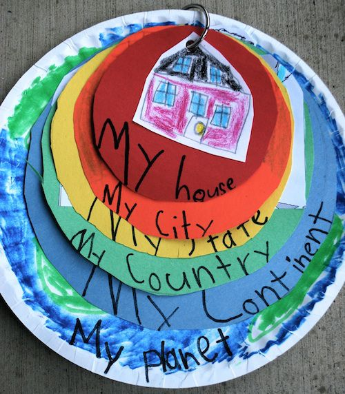 Pinned from My World Citizen's Blog, the link provides a step by step for a hands on activity that would provide students with a visual tool, important for understanding their home and place in the community and in turn in the world. (It will need adjustments to create an Australian friendly version)