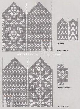 knit mitten free pattern chart