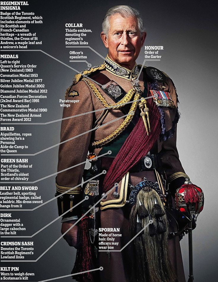 CHARLES, PRINCE OF WALES, IN FULL REGIMENTAL DRESS~ The prince wearing the regimental dress of the Toronto Scottish Regiment (Queen Elizabeth ...