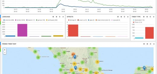 Your tweets are being used by scientists to track earthquakes around the world