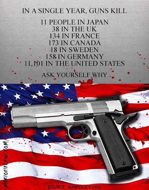 Key takeaways on Americans' views of guns and gun ownership