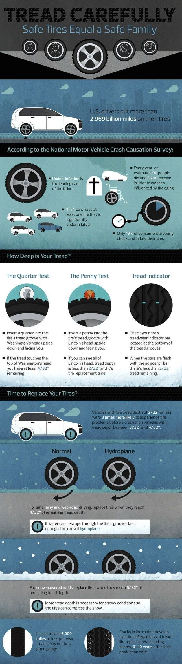 145 best safety images on pinterest distracted driving driving 21 genius car cheat sheets every driver needs to see biocorpaavc Choice Image