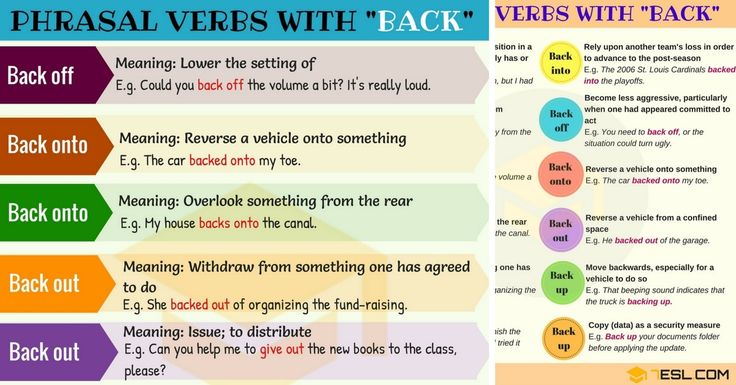10+ Phrasal Verbs with BACK (with Meaning and Examples) | 7ESL