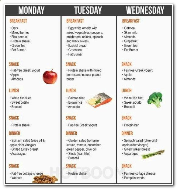 diet plan to gain weight for males