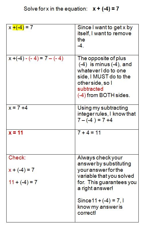 Solved Learning Goal To Apply The Bernoulli Equation To: Learn How To Solve One Step Equations In 2 Easy Steps