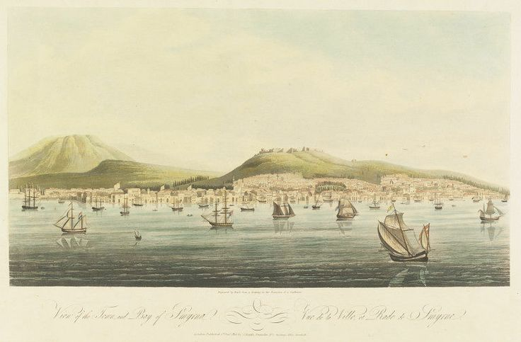 View of the Town, and Bay of Smyrna-1818