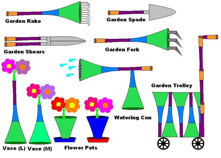 110 best gardening tools images on pinterest gardening for Gardening tools names 94