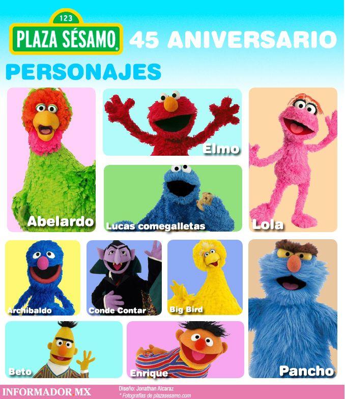 ¡Plaza Sésamo cumple 45 años! Te invitamos a conocer algunas curiosidades de tus personajes preferidos (da clic en la imagen)