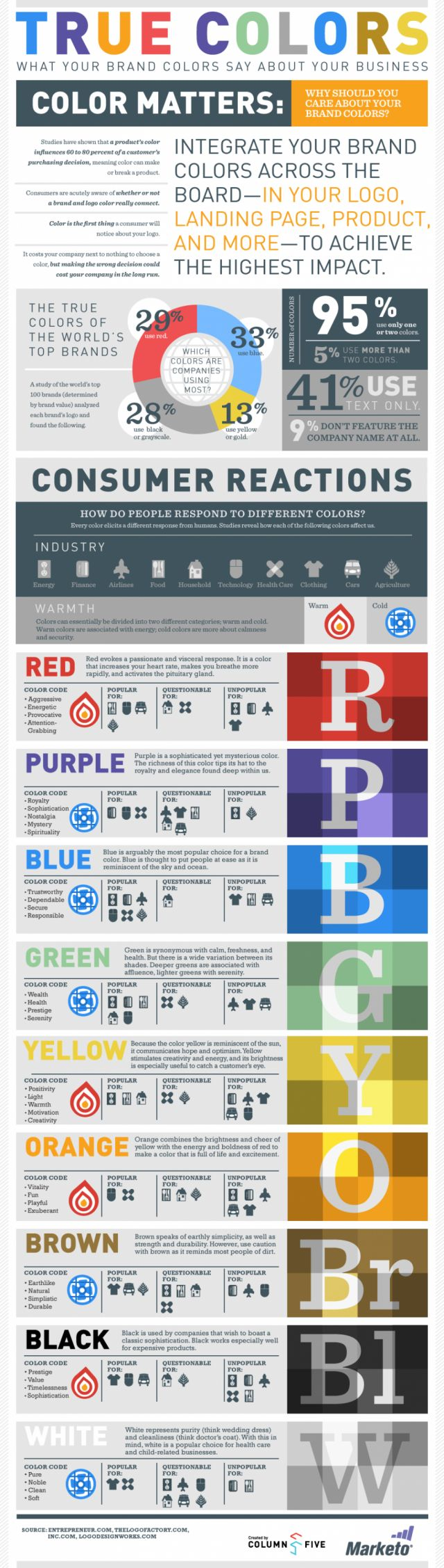 True Colors: What Your Brand Colors Say About Your Business - #infographic #branding #color
