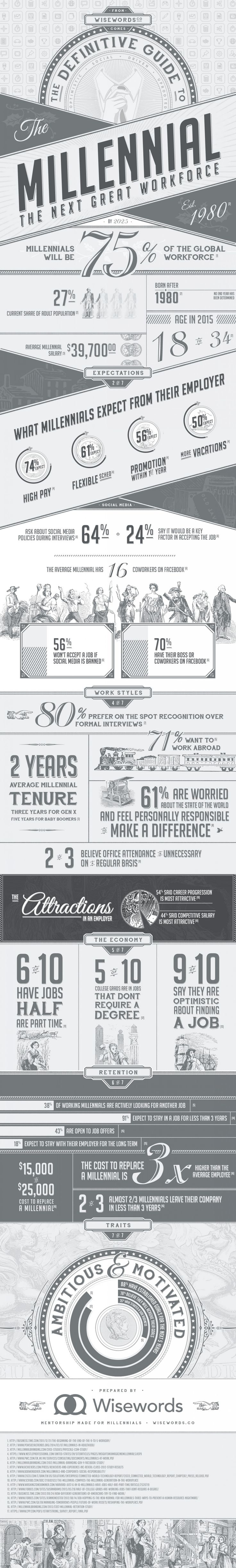 Millennials in the workplace http://visual.ly/definitive-guide-millennial-workforce