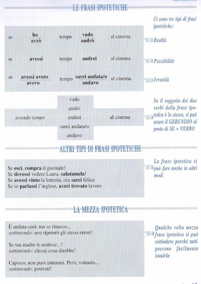 #ClippedOnIssuu from Grammatica Italiana