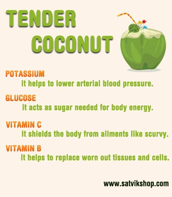 coconut water essay
