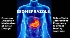 ESOMEPRAZOLE Complete information including dosage, side effects, interations and pregnancy & breast feeding warnings for Patients and Healthcare professionals Overview & uses Esomeprazole is a drug used to reduce the amount of acid secreted in stomach. Indication (uses) of Esomeprazole: Used for short term (4-8 weeks) for the treatment of Gastroesophageal reflux disease (GERD). For