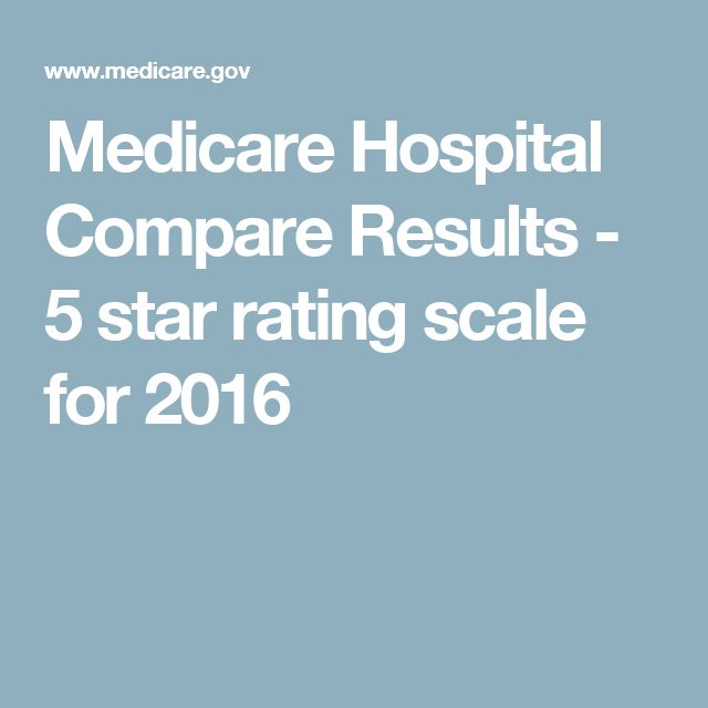 Medicare Hospital Compare Results - 5 star rating scale for 2016