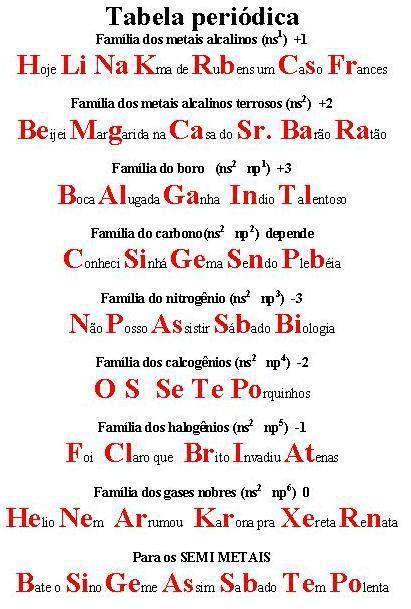 Um jeito divertido de decorar a tabuada!!!:D tabela periódica