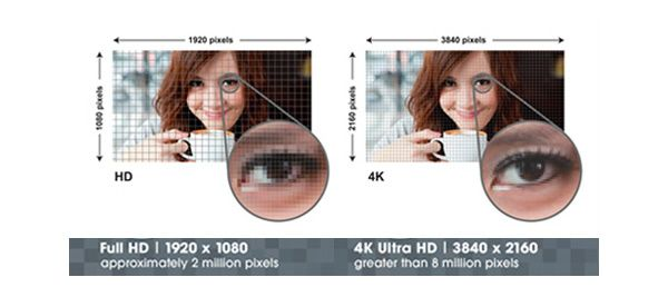 What You Need to Know About 4K TVs