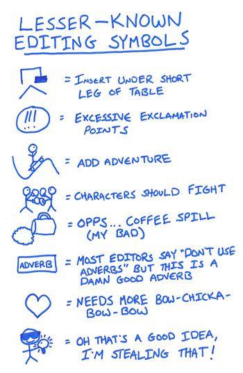 Lesser-known editing symbols