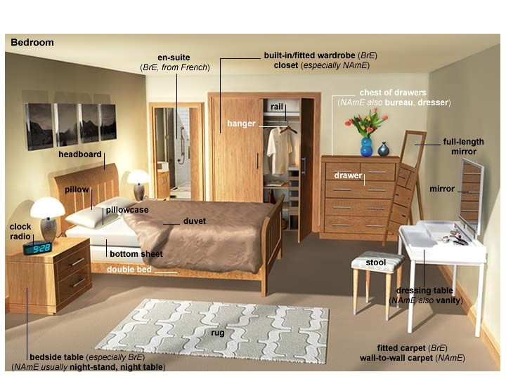 bedroom  Definition of bedroom in English by Oxford