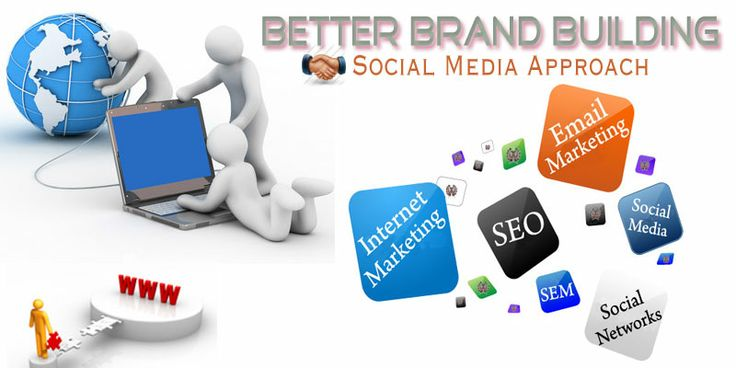 Our Social Media Approach for Better Brand Building and Conversions