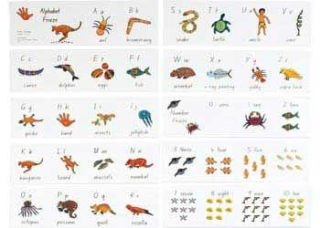 Indigenous AlphabetNumber Frieze