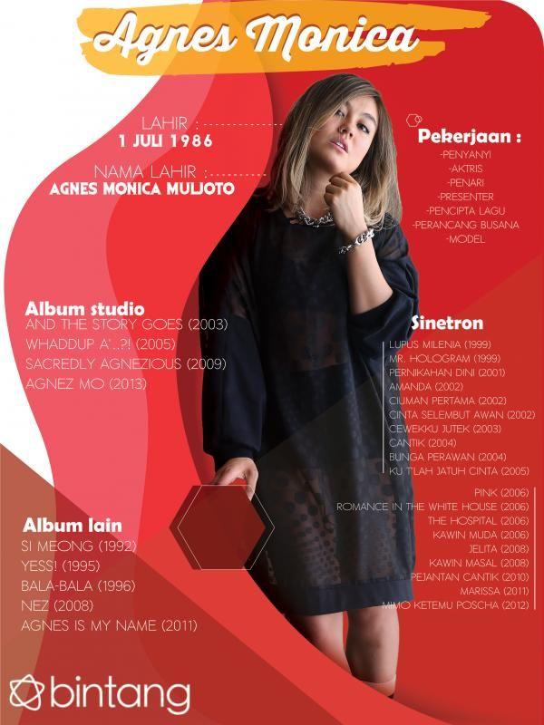 Kiprah luar biasa di dunia hiburan telah membuat Agnes Monica masuk dalam deretan artis bertaraf internasional. Dia pun tidak main-main saat bekerja, dan selalu menunjukkan dedikasi, semangat, dan profesionalitas yang tinggi. Seperti apa tepatnya sepak terjang Agnes Monica di dunia hiburan? #AgnesMonica #Penyanyi #Bintang #Indonesia