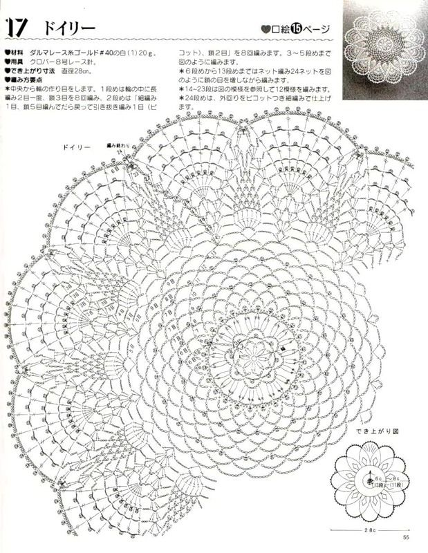 1112 best images about crochet  i Decorative Crochet Patterns Diagrams Decorative Crochet Patterns Diagrams
