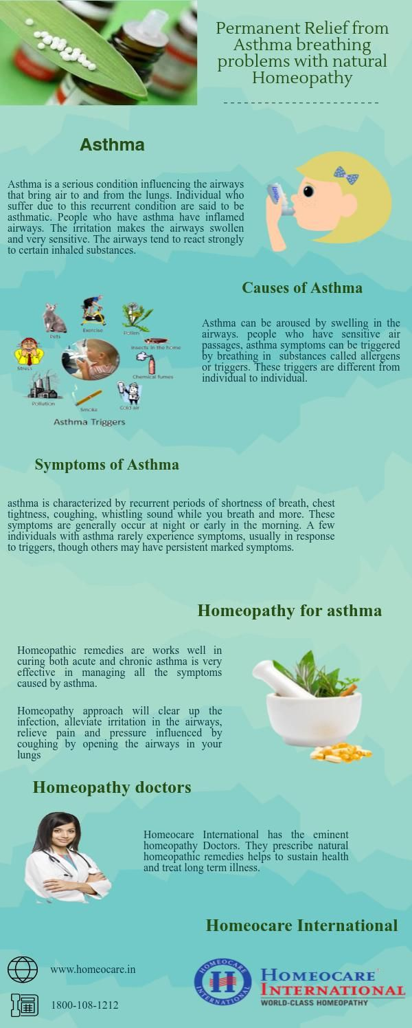 1000 Images About Homeopathy Treatment For Asthma On