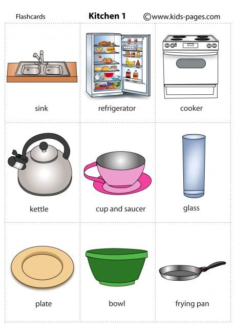 Kitchen 1 flashcard