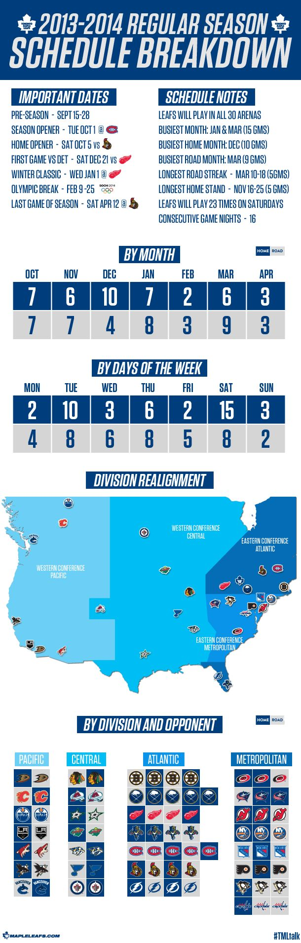 Breaking Down The 2013-14 Schedule: Toronto Maple Leafs