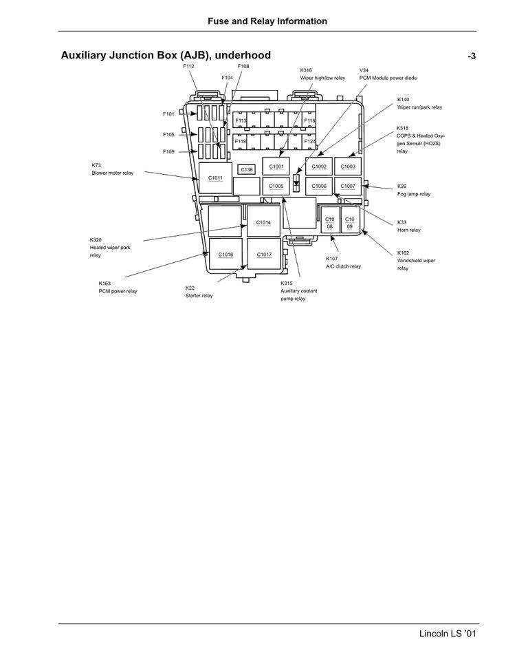 Lincoln Ls Fuse Box Diagram in 2020 Lincoln ls, Fuse box