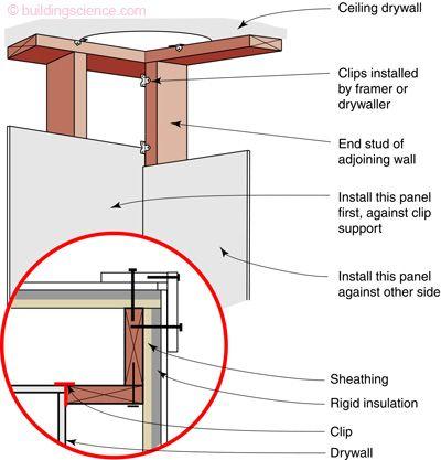 accutronix forward controls installation instructions
