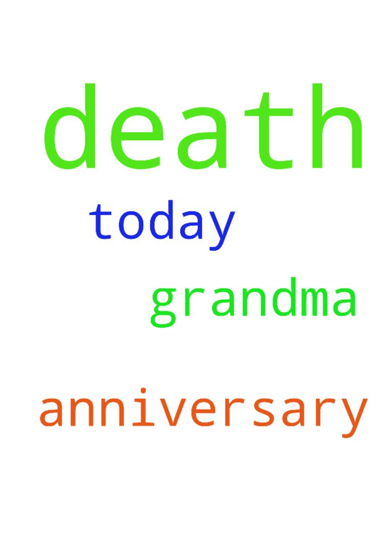 It's the death anniversary of my grandma today. Pray -  It's the death anniversary of my grandma today. Pray for her Amen.  Posted at: https://prayerrequest.com/t/6dq #pray #prayer #request #prayerrequest