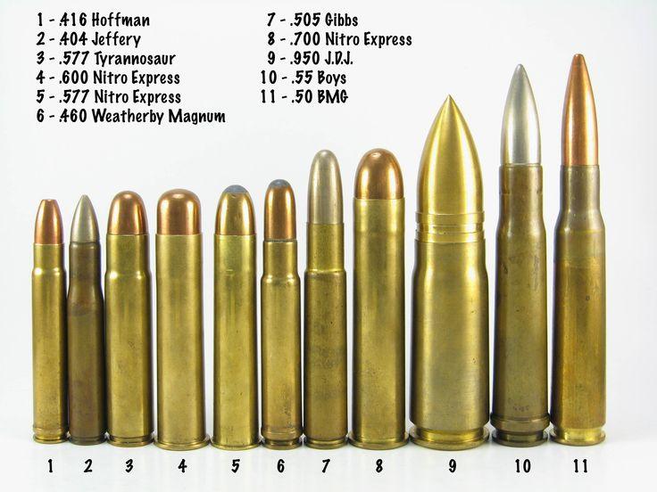 cartridges firearms - Cerca con Google