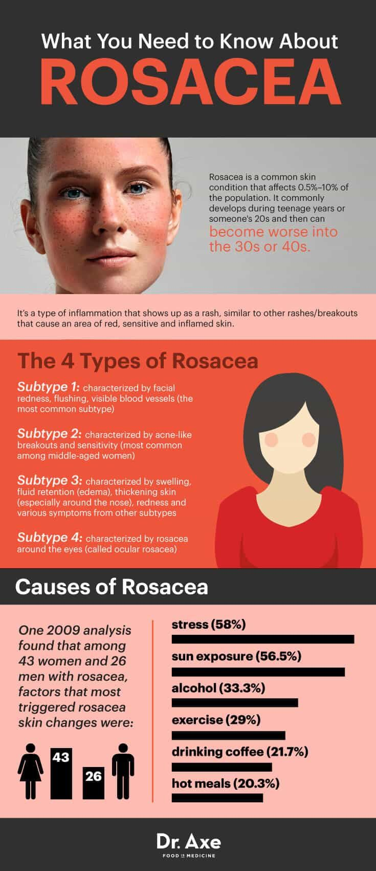 How To Fix Your Red And Flushed Face The Whoot Natural Rosacea Treatment Rosacea Treatment Rosacea Skin Care
