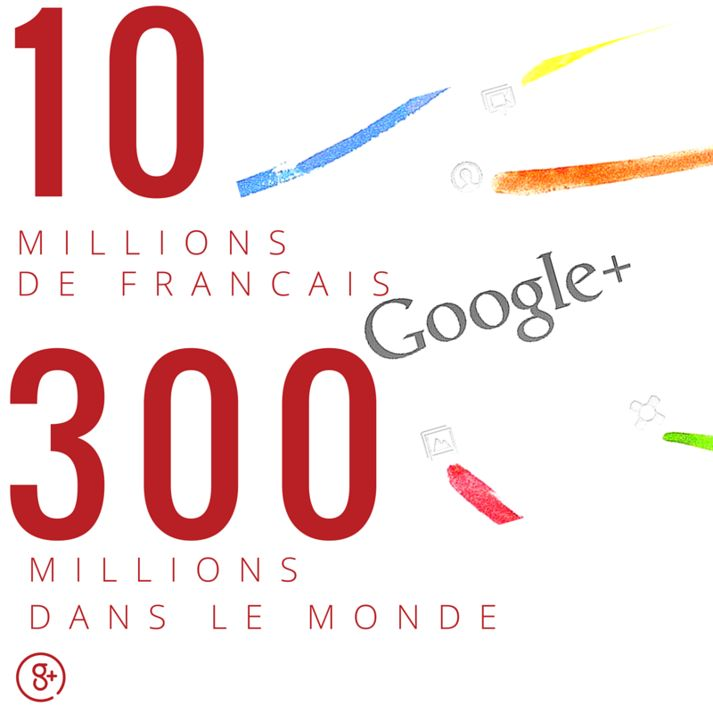 Google+ France #community #manager #graphique #cm #socialmedia #video #google #googleplus #france #infographic #infographie
