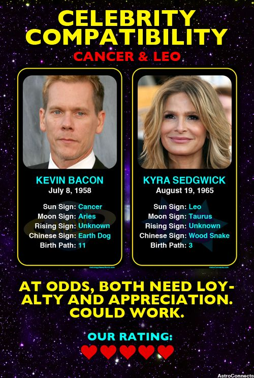 What's Your Celebrity Zodiac Match-Up? - BuzzFeed