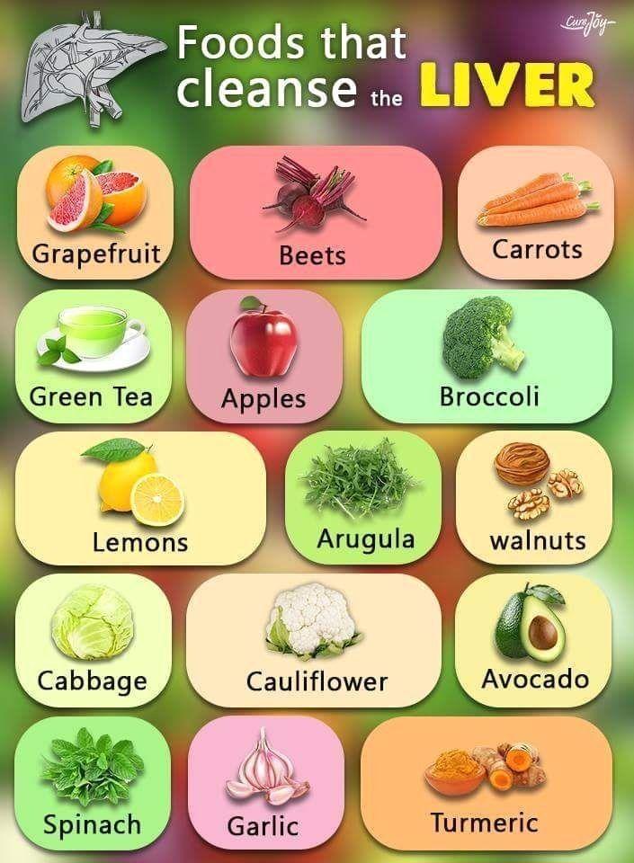 8 Lebensmittel, die die Leber auf natürliche Weise reinigen in