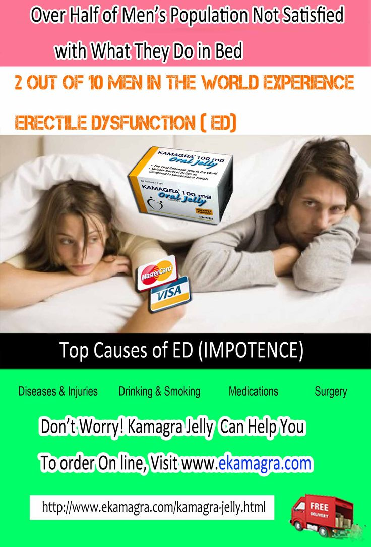Lose erection even with viagra