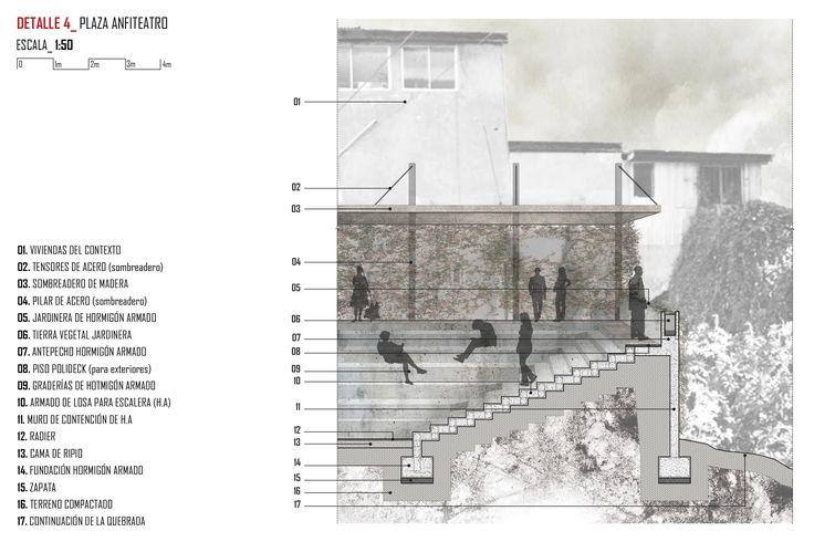 Proyecto de Título_ Rehabilitación del Ascensor Florida y su entorno como espacio público, Valparaíso - Detalle Plaza Anfiteatro.