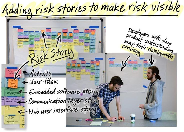 exposing risk in a story map
